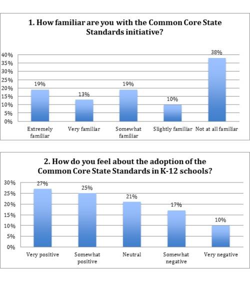 2013-11-17_common_core